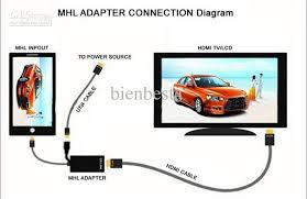 mhl micro usb to hdmi tv av cable adapter 11pin hdtv for samsung