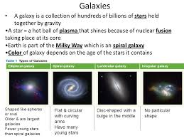 space intro lesson astronomy astrology heliocentric