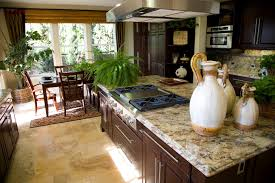 Kitchen Decorating Ideas Themes In House Decoration Ideas Ideas Small Home Office Ideas Hgtv