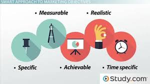 Marketing Resume Objective Examples by Marketing Objective Example Free Samples Of Resumes For Customer