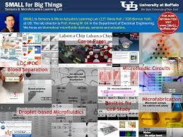 small sensors and micro actuators learning lab ub university
