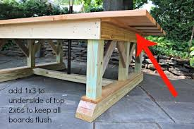 Building Outdoor Wood Table by Ana White Double Trestle Outdoor Table Diy Projects