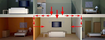 how to soundproof a bedroom a blog about home decoration soundproofing acoustic treatment blog archives aural exchange