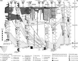tectonically controlled nearshore deposition cozzette sandstone