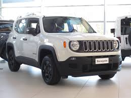 anvil jeep renegade sport car picker white jeep renegade