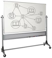 amazon com best rite platinum mobile reversible whiteboard easel