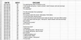 thanksgiving quotes for my husband man sends wife spreadsheet of all her excuses not to have