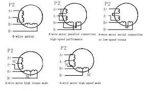 fmd2740c 50vdc 4a 128 microstep cnc stepper motor driver for