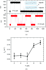 interface nanoparticle control of a nanometer water pump