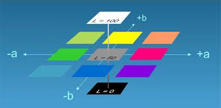 meaning of the color blue color measurements with spectrometer from carl zeiss