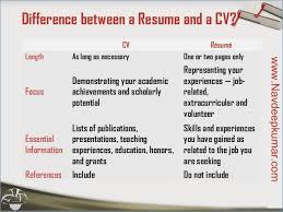 cv vs resume the differences cv vs resume difference globish me