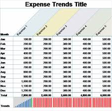 Microsoft Excel Expense Tracker Template Ms Excel Tracking Templates Ms Office Guru
