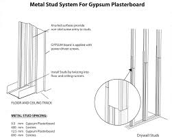 Standard Interior Wall Thickness Partitions