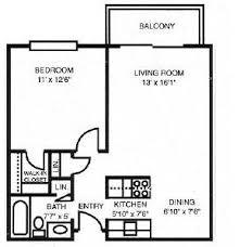 Vista Del Sol Floor Plans The Villas Apartments For Rent In Ypsilanti Mi Forrent Com