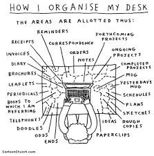 we blog cartoons blog archive my desk