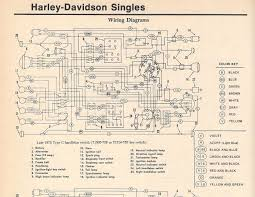 simple motorcycle wiring diagram harley davidson evolution engine