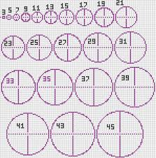 Draw A Radius On A Map Circle Chart Minecraft Constuctions Wiki Fandom Powered By Wikia