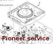 pioneer cdj 800 mk2 free service manual sound service gr