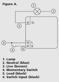 momentary switches