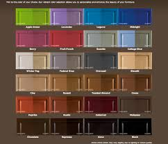 Kitchen Cabinets Painting Kits Rustoleum Cabinet Colors Yeo Lab Com