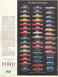 1964 fairlane specs colors facts history and performance