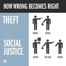 Justice Meme - meme illlustrates difference between theft and social justice