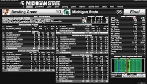 Gray Green by Michigan State Beats Bowling Green In Opener Game Rewind