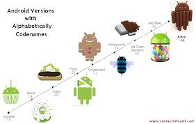 list of android versions android versions list connect infosoft technologies pvt ltd