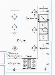 electrical wiring diagram for the kitchen showy carlplant