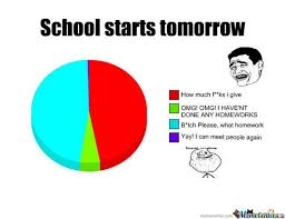 Memes About School - school memes funny pics about school