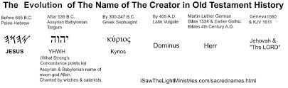 what is the name of the almighty creator yah jehovah yahweh