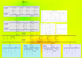 pss sincal integrated power system engineering software