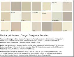 Taupe Interior Paint Color Popular Bedroom Paint Colors U2013 Perfectkitabevi Com