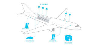 every major airline u0027s wifi service explained and ranked