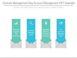 key account manager powerpoint templates backgrounds presentation
