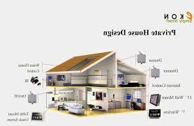 Smart Homes Design Thesouvlakihousecom - How to design a smart home