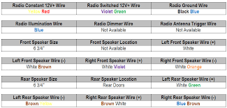 s580 jvc wiring harness diagram ford crown victoria radio wiring