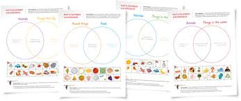 it u0027s time to sort with venn diagrams