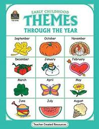 all about thanksgiving lesson plan for preschool pre k k