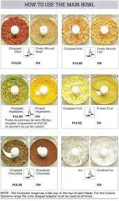 cuisine magimix 33 best food magimix images on kitchens cooker
