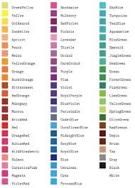 list of colours color does anyone have a newrgbcolor colourname x x x list