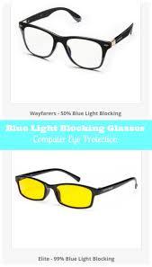 blue light and macular degeneration spektrum blue light filter glasses review filter