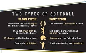 pitch bats 5 major differences between pitch and fast pitch softball