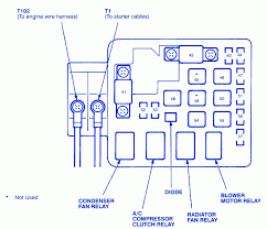 honda civic 1999 condenser fuse box block circuit breaker diagram