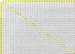 multiplication table up to 30 all sizes multiplication table 30x30 flickr photo sharing
