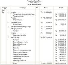 cara membuat ayat jurnal penyesuaian perusahaan jasa media pembelajaran mgmp akuntansi kelompok 3 process