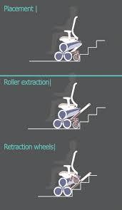 xe lexus chong dan teofilo net the stair chair