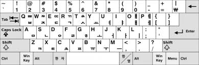 korean keyboard korean fonts and how to type