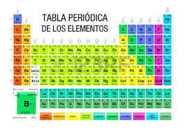 p table of elements 9 728 periodic table elements cliparts stock vector and royalty