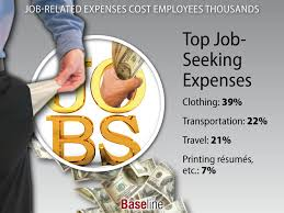 Seeking Vost Related Expenses Cost Employees A Lot Of Money